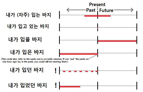 Lesson27Past